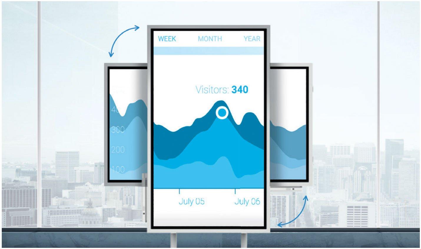 Darstellung des Samsung Flip Displays und die Wendbarkeit