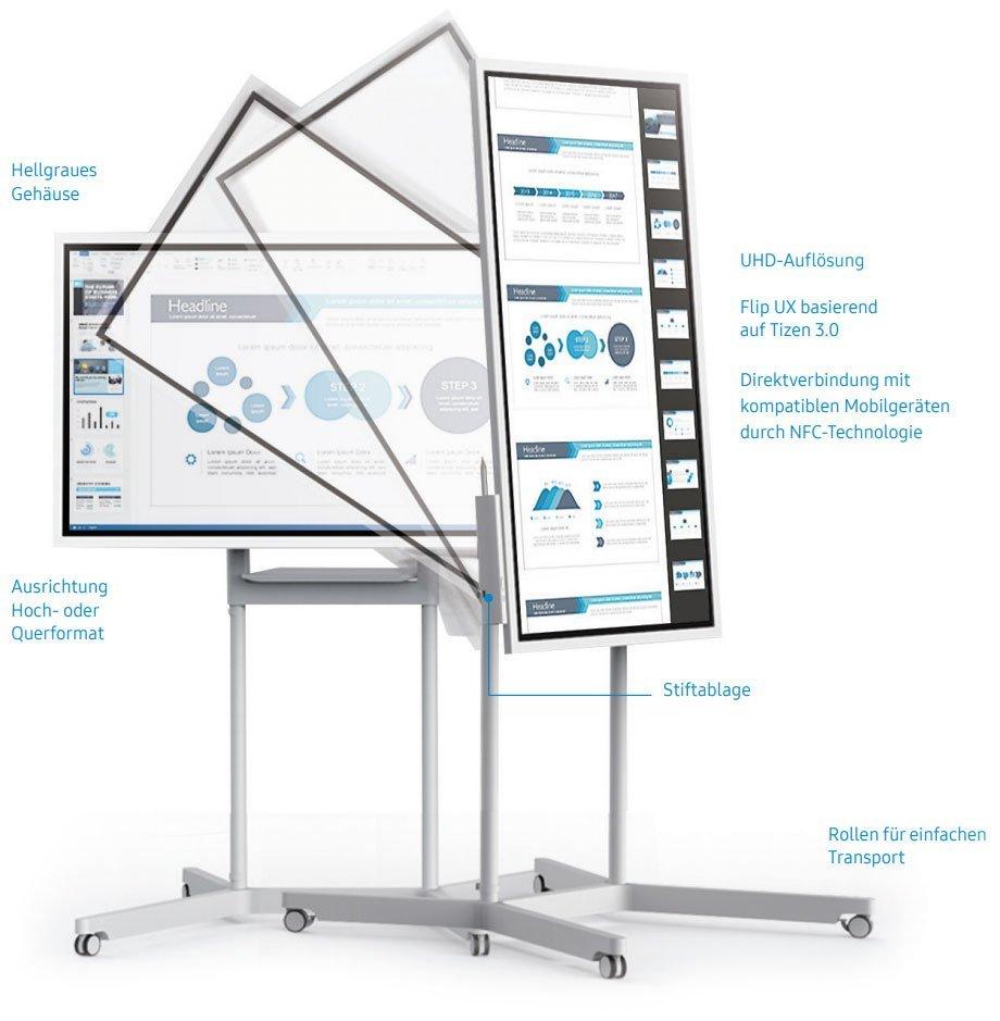 Samsung Flip mit Beschreibung und Wendbarkeit