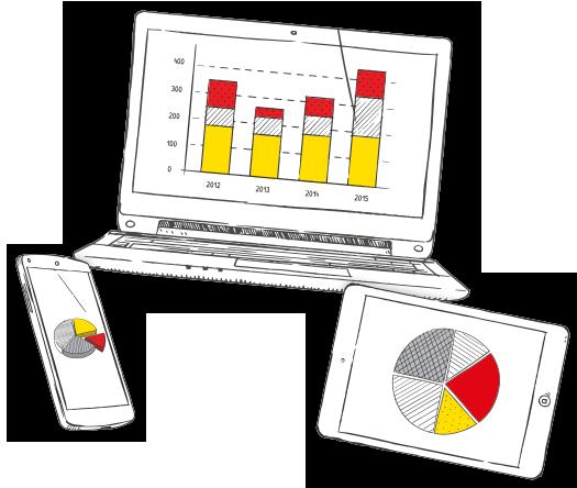 Mobile Geräte mit Tabellen