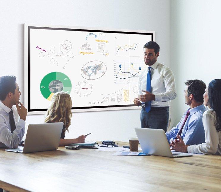 Digitales Whiteboard Meeting