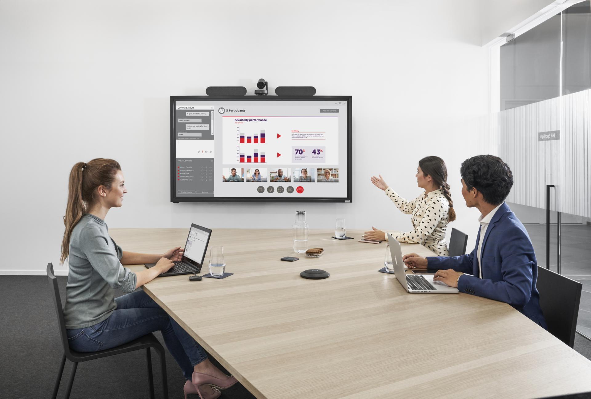 Clickshare Logitech Room solutions