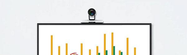 Videokonferenz Kamera
