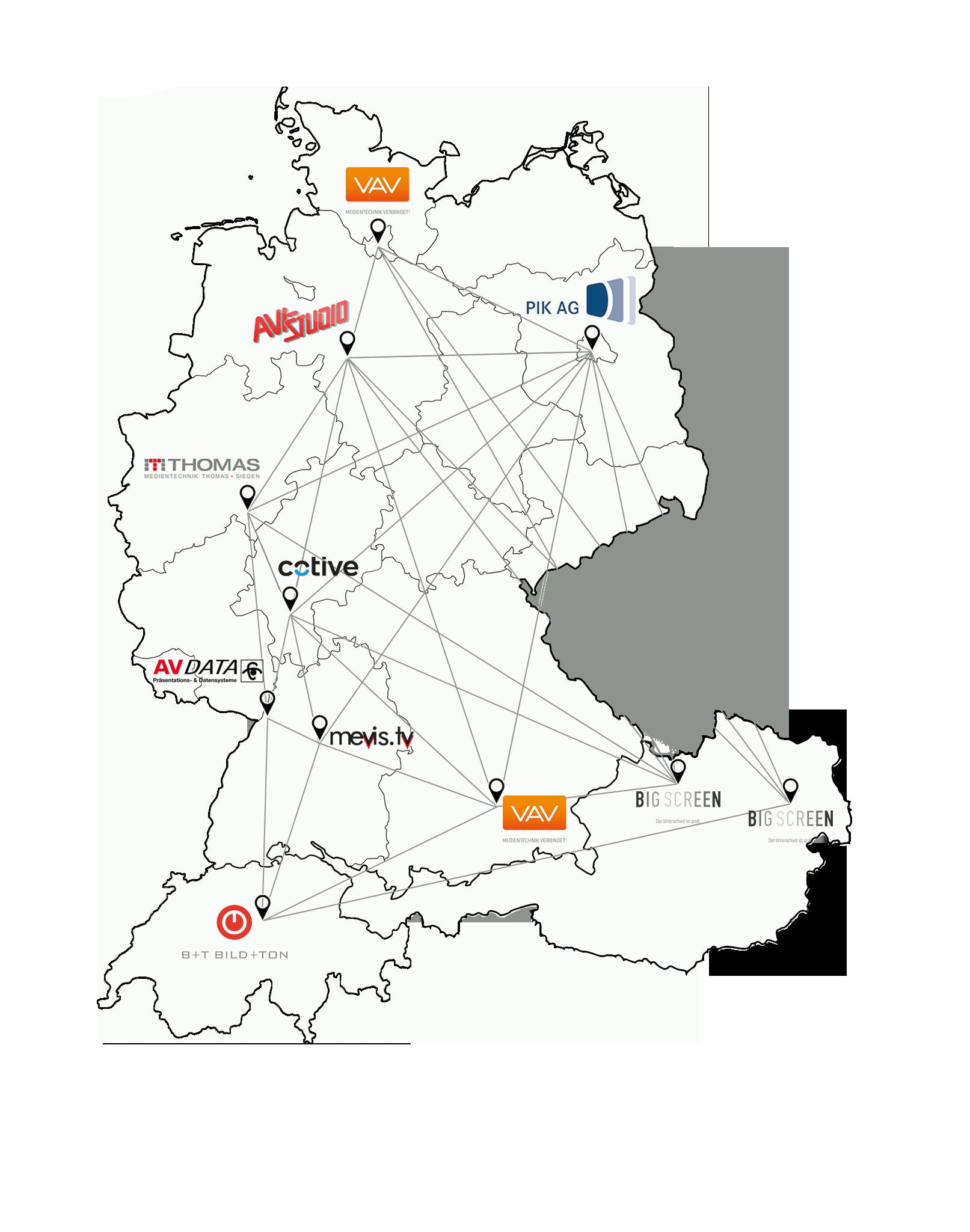 AV-Netzwerk Karte