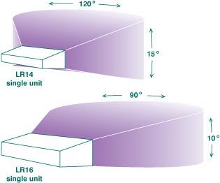 Linearray Tech Alc 1